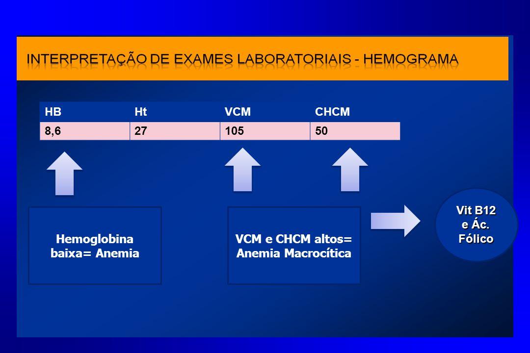 HBHtVCMCHCM 8,62710550 Hemoglobina baixa= Anemia VCM e CHCM altos= Anemia Macrocítica Vit B12 e Ác. Fólico