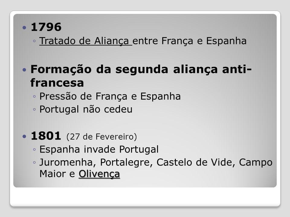 1796 Tratado de Aliança entre França e Espanha Formação da segunda aliança anti- francesa Pressão de França e Espanha Portugal não cedeu 1801 (27 de F