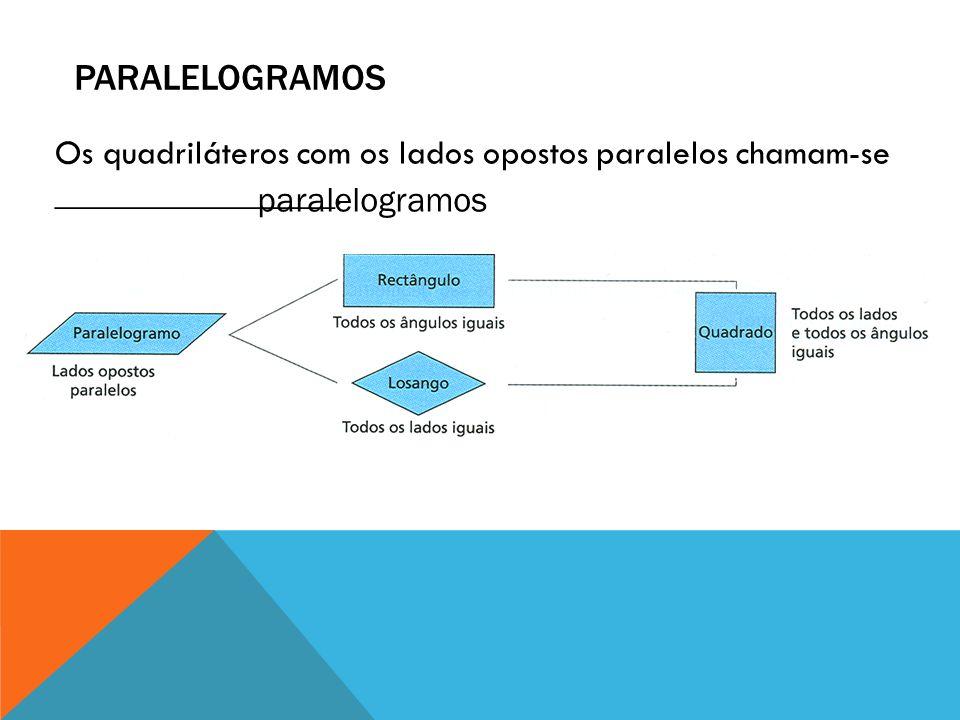 PARALELOGRAMOS Os quadriláteros com os lados opostos paralelos chamam-se ________________. paralelogramos