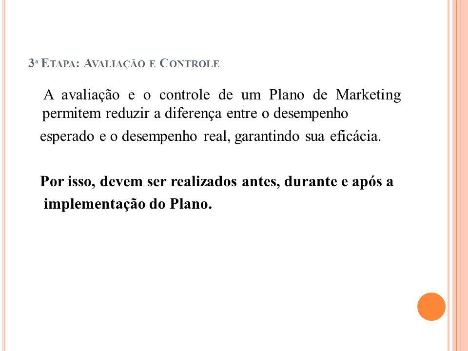 3 ª E TAPA : A VALIAÇÃO E C ONTROLE A avaliação e o controle de um Plano de Marketing permitem reduzir a diferença entre o desempenho esperado e o des