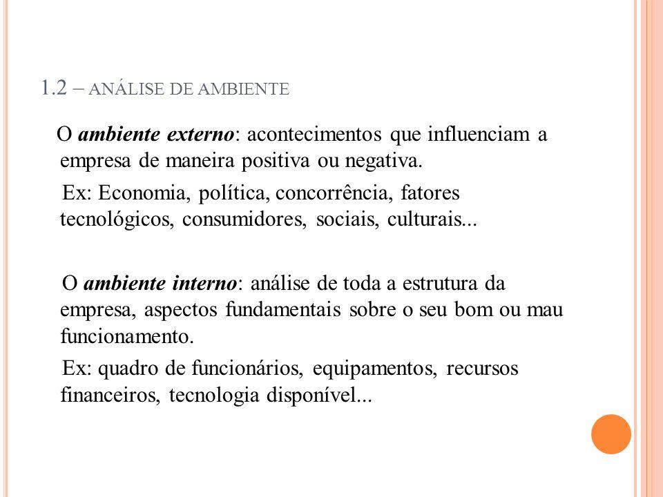 1.2 – ANÁLISE DE AMBIENTE O ambiente externo: acontecimentos que influenciam a empresa de maneira positiva ou negativa. Ex: Economia, política, concor