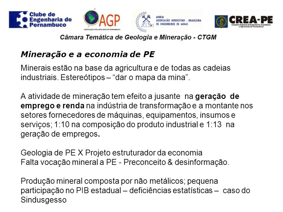 Mineração e a economia de PE Minerais estão na base da agricultura e de todas as cadeias industriais. Estereótipos – dar o mapa da mina. A atividade d
