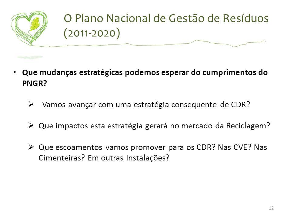 O Plano Nacional de Gestão de Resíduos (2011-2020) Que mudanças estratégicas podemos esperar do cumprimentos do PNGR? Vamos avançar com uma estratégia