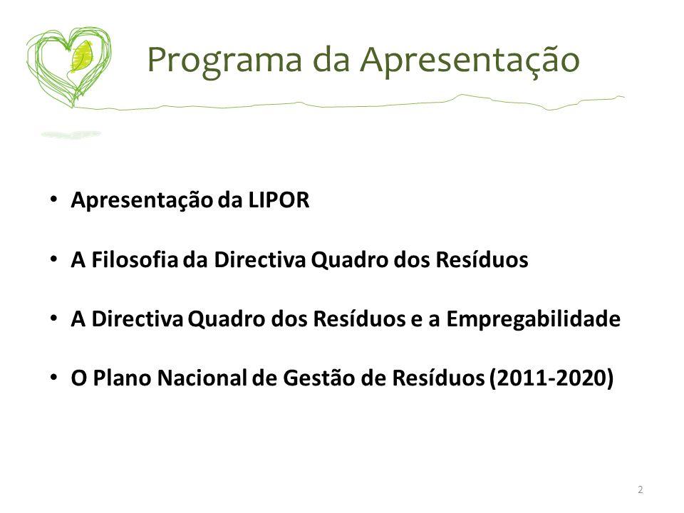Programa da Apresentação Apresentação da LIPOR A Filosofia da Directiva Quadro dos Resíduos A Directiva Quadro dos Resíduos e a Empregabilidade O Plan