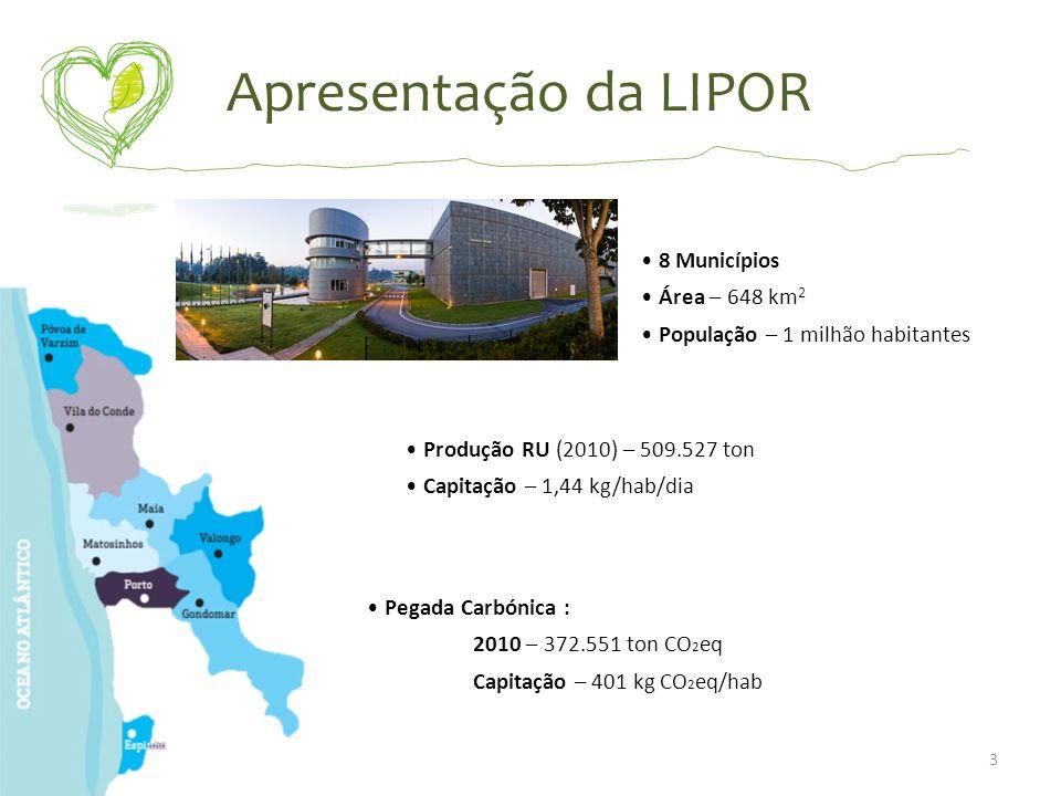 Pegada Carbónica : 2010 – 372.551 ton CO 2 eq Capitação – 401 kg CO 2 eq/hab Produção RU (2010) – 509.527 ton Capitação – 1,44 kg/hab/dia 8 Municípios