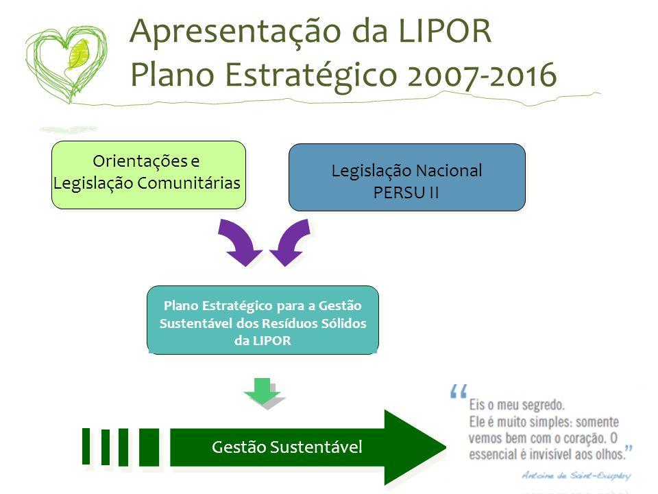 Apresentação da LIPOR Plano Estratégico 2007-2016 5 Legislação Nacional PERSU II Orientações e Legislação Comunitárias Plano Estratégico para a Gestão
