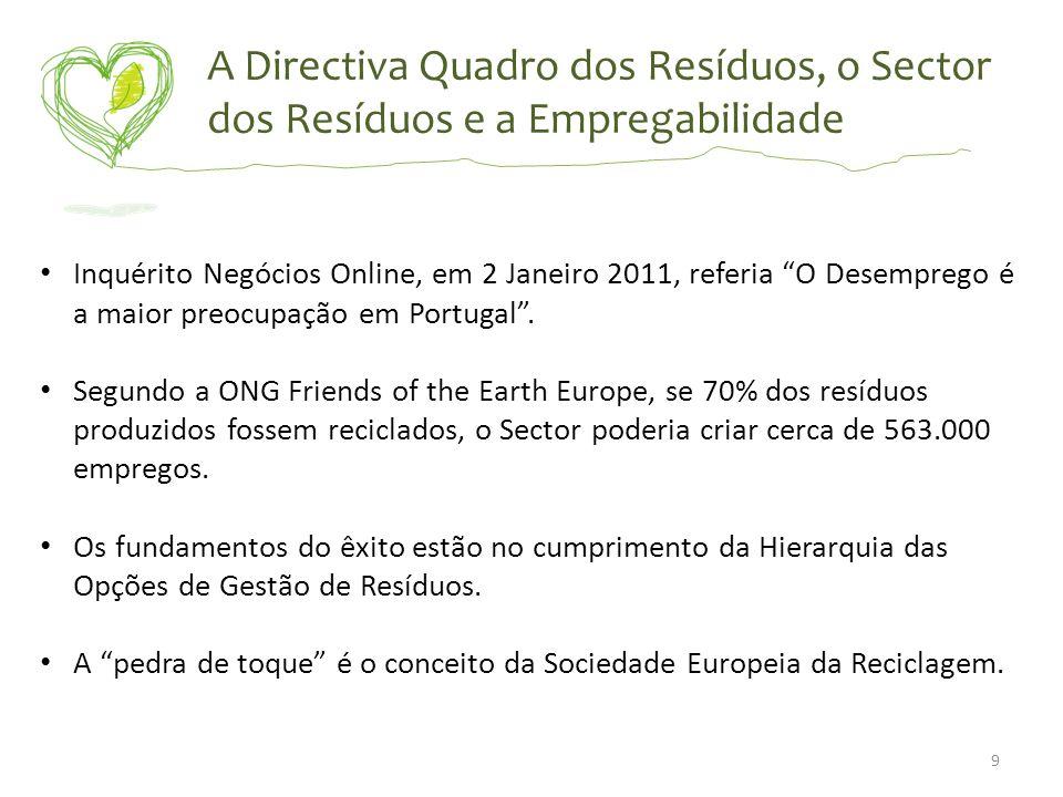 A Directiva Quadro dos Resíduos, o Sector dos Resíduos e a Empregabilidade Inquérito Negócios Online, em 2 Janeiro 2011, referia O Desemprego é a maio