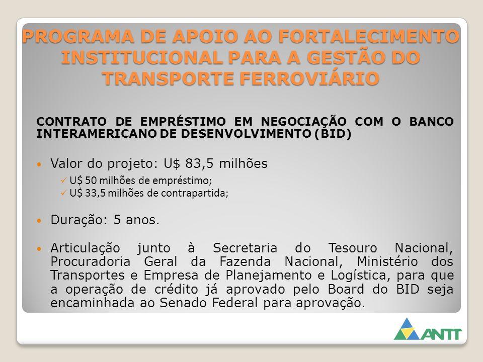 PROGRAMA DE APOIO AO FORTALECIMENTO INSTITUCIONAL PARA A GESTÃO DO TRANSPORTE FERROVIÁRIO CONTRATO DE EMPRÉSTIMO EM NEGOCIAÇÃO COM O BANCO INTERAMERIC