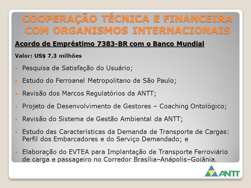 COOPERAÇÃO TÉCNICA E FINANCEIRA COM ORGANISMOS INTERNACIONAIS Acordo de Empréstimo 7383-BR com o Banco Mundial Valor: US$ 7,3 milhões Pesquisa de Sati