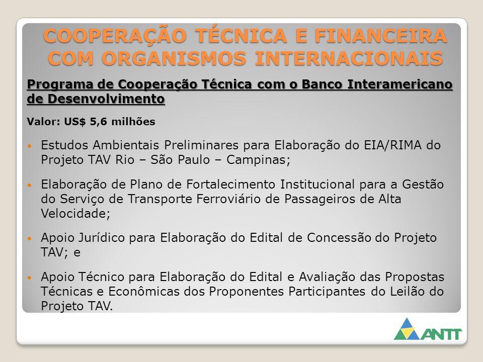COOPERAÇÃO TÉCNICA E FINANCEIRA COM ORGANISMOS INTERNACIONAIS Programa de Cooperação Técnica com o Banco Interamericano de Desenvolvimento Valor: US$