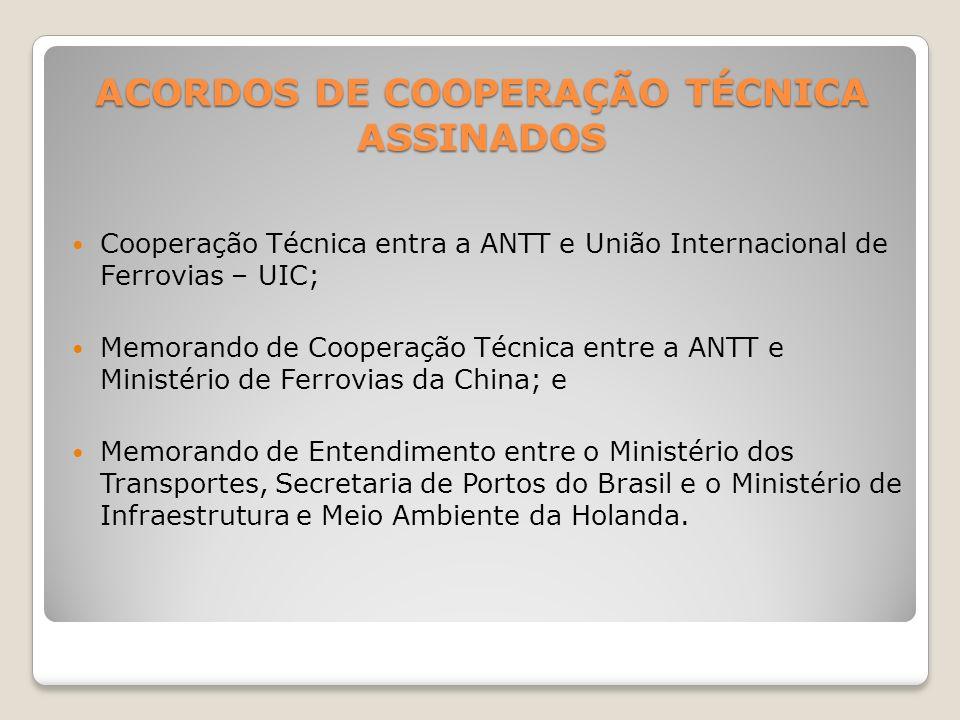 ACORDOS DE COOPERAÇÃO TÉCNICA ASSINADOS Cooperação Técnica entra a ANTT e União Internacional de Ferrovias – UIC; Memorando de Cooperação Técnica entr