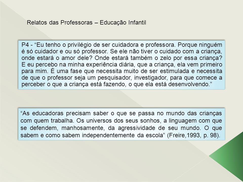 Relatos das Professoras – Educação Infantil P4 - Eu tenho o privilégio de ser cuidadora e professora. Porque ninguém é só cuidador e ou só professor.