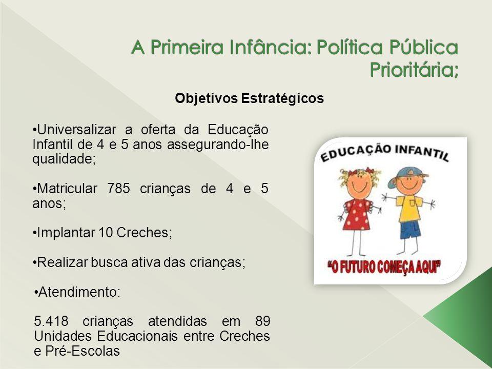 Universalizar a oferta da Educação Infantil de 4 e 5 anos assegurando-lhe qualidade; Matricular 785 crianças de 4 e 5 anos; Implantar 10 Creches; Real
