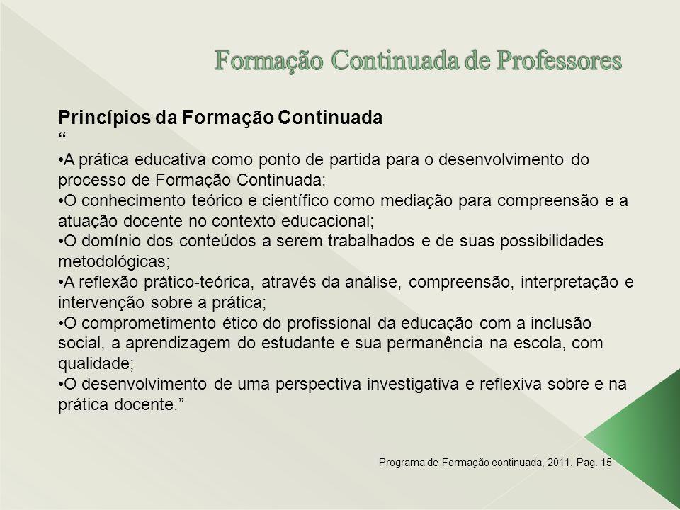 Princípios da Formação Continuada A prática educativa como ponto de partida para o desenvolvimento do processo de Formação Continuada; O conhecimento