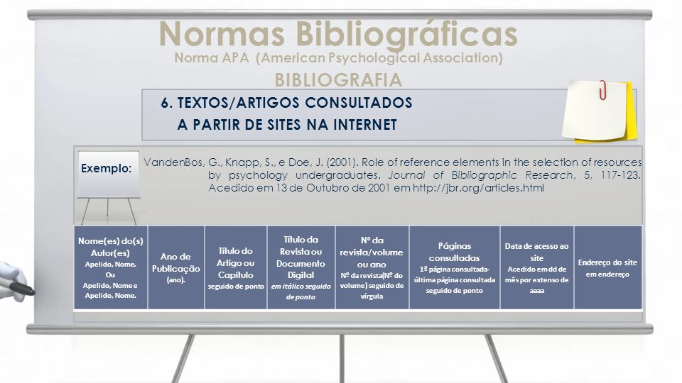 6. TEXTOS/ARTIGOS CONSULTADOS A PARTIR DE SITES NA INTERNET VandenBos, G., Knapp, S., e Doe, J. (2001). Role of reference elements in the selection of