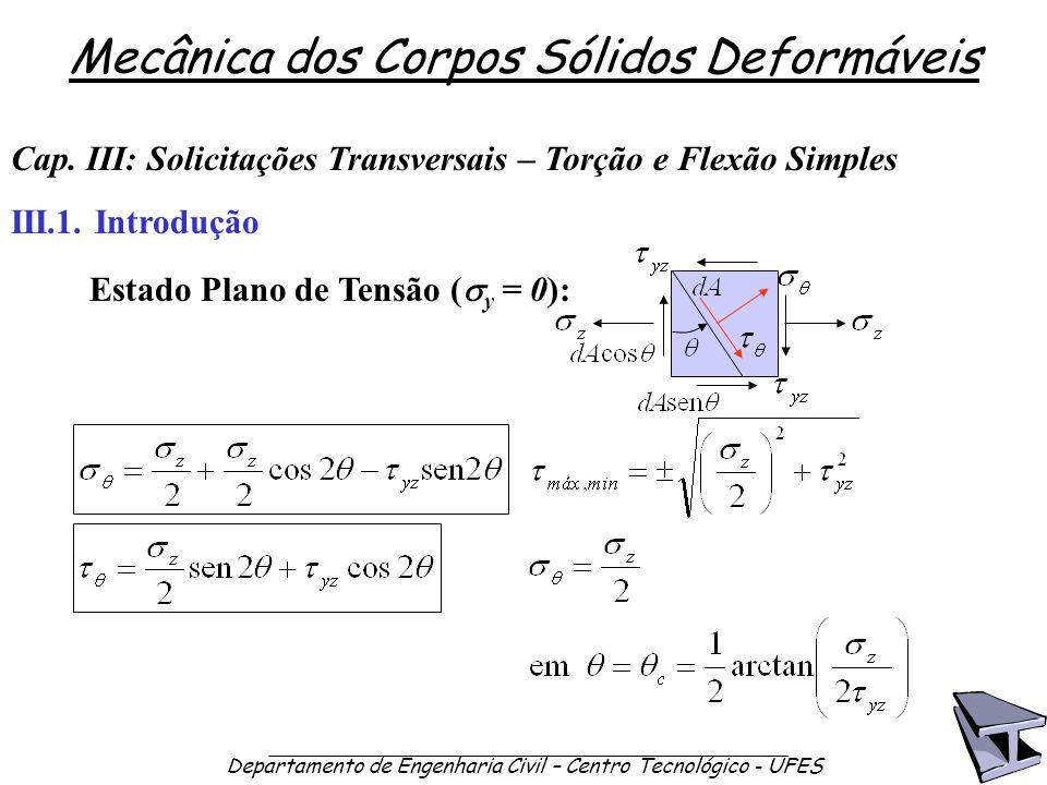 Mecânica dos Corpos Sólidos Deformáveis Departamento de Engenharia Civil – Centro Tecnológico - UFES Estado Plano de Tensão ( y = 0): Cap. III: Solici
