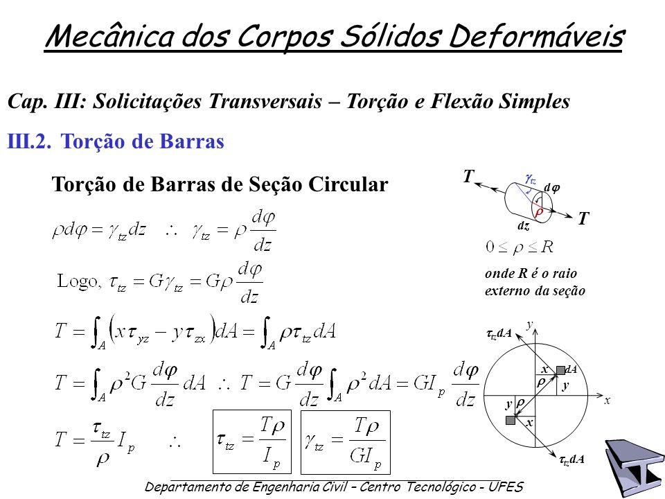 Mecânica dos Corpos Sólidos Deformáveis Departamento de Engenharia Civil – Centro Tecnológico - UFES Torção de Barras de Seção Circular Cap. III: Soli