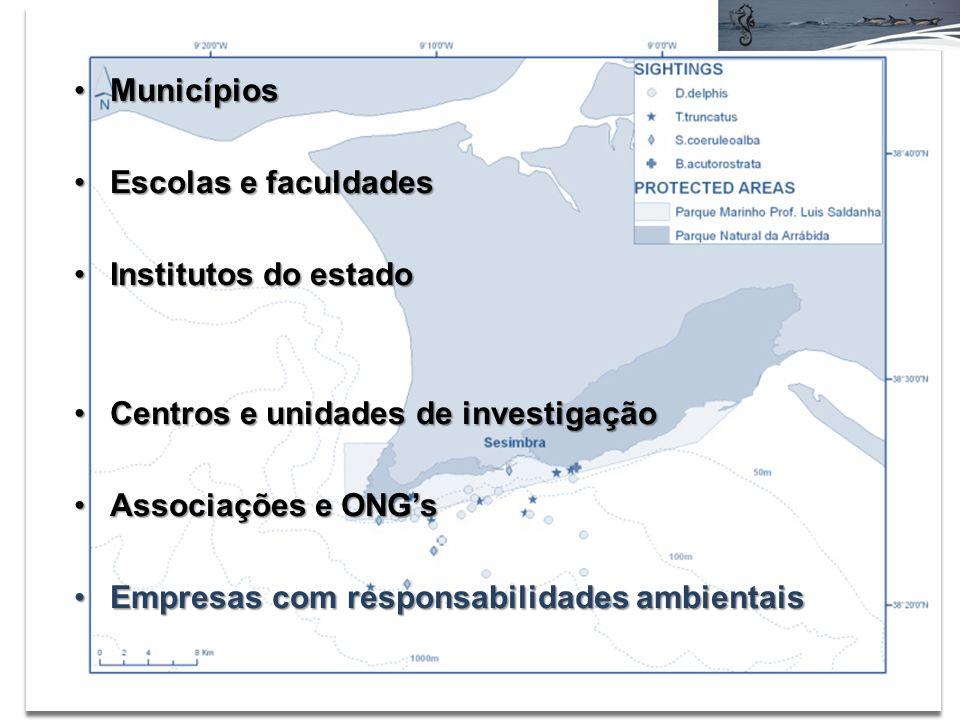 MunicípiosMunicípios Escolas e faculdadesEscolas e faculdades Institutos do estadoInstitutos do estado Centros e unidades de investigaçãoCentros e unidades de investigação Associações e ONGsAssociações e ONGs Empresas com responsabilidades ambientaisEmpresas com responsabilidades ambientais