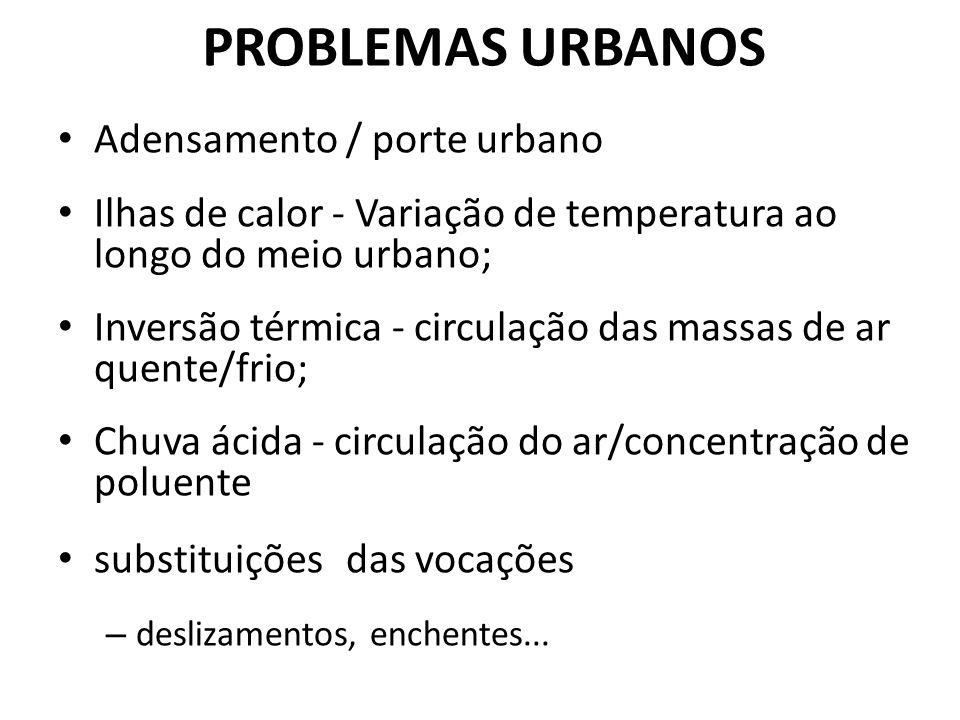 PROBLEMAS URBANOS Adensamento / porte urbano Ilhas de calor - Variação de temperatura ao longo do meio urbano; Inversão térmica - circulação das massa