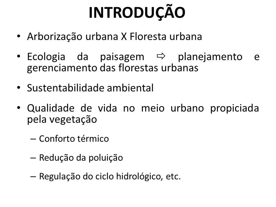 INTRODUÇÃO Arborização urbana X Floresta urbana Ecologia da paisagem planejamento e gerenciamento das florestas urbanas Sustentabilidade ambiental Qualidade de vida no meio urbano propiciada pela vegetação – Conforto térmico – Redução da poluição – Regulação do ciclo hidrológico, etc.