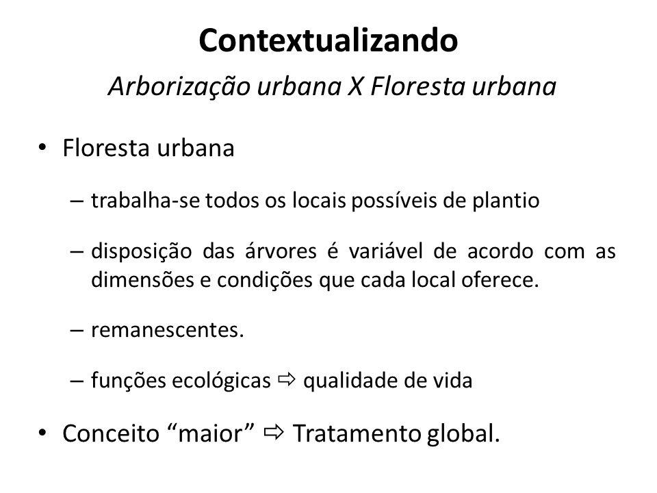 Contextualizando Arborização urbana X Floresta urbana Floresta urbana – trabalha-se todos os locais possíveis de plantio – disposição das árvores é variável de acordo com as dimensões e condições que cada local oferece.