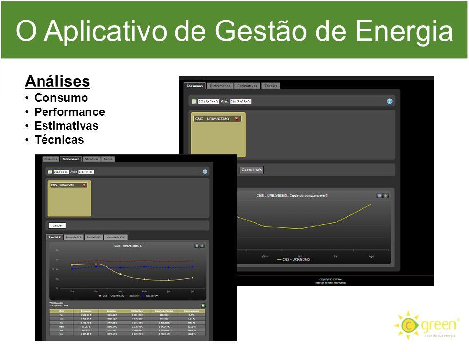 O Aplicativo de Gestão de Energia Análises Consumo Performance Estimativas Técnicas
