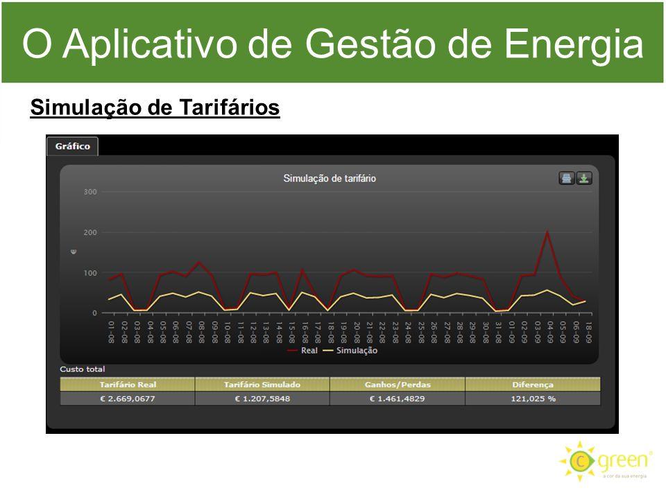 O Aplicativo de Gestão de Energia Simulação de Tarifários