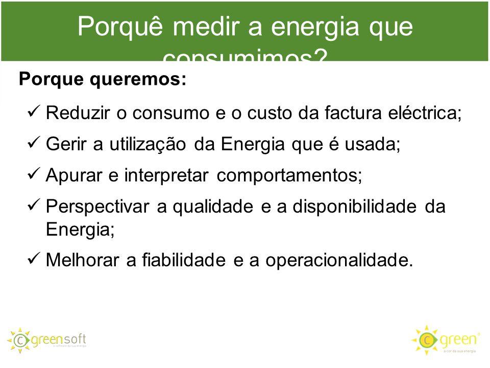 Porquê medir a energia que consumimos? Reduzir o consumo e o custo da factura eléctrica; Gerir a utilização da Energia que é usada; Apurar e interpret