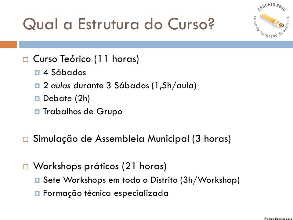 Qual a Estrutura do Curso? Curso Teórico (11 horas) 4 Sábados 2 aulas durante 3 Sábados (1,5h/aula) Debate (2h) Trabalhos de Grupo Simulação de Assemb