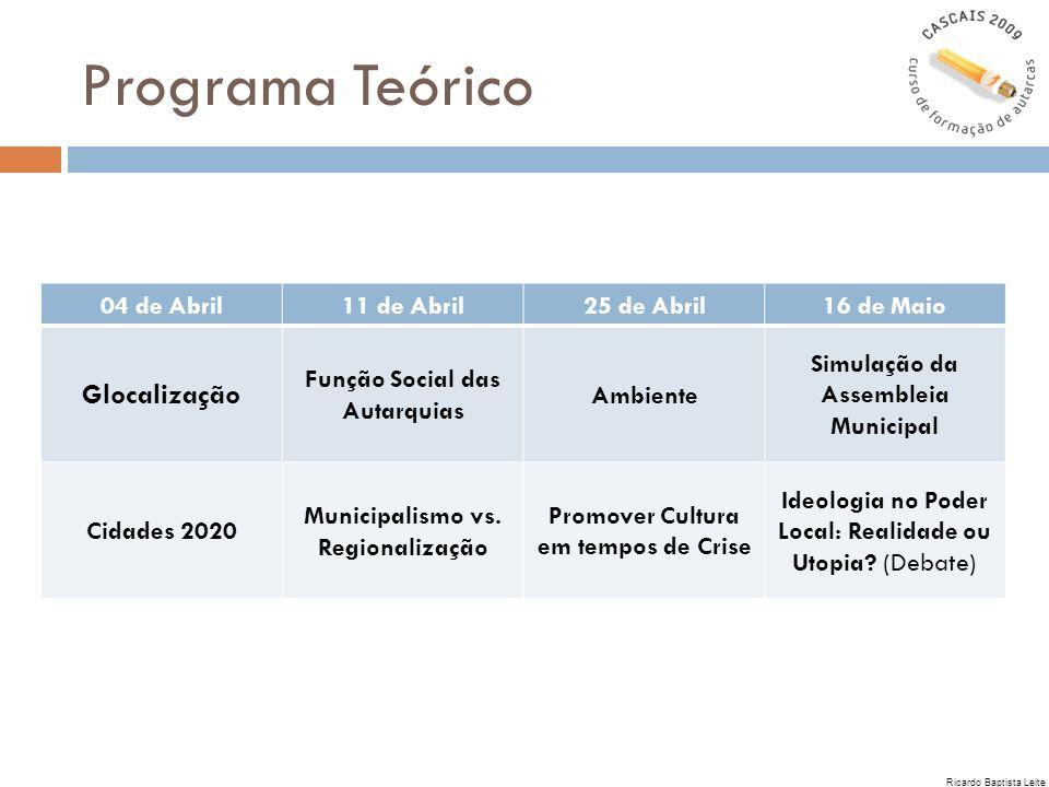 Programa Teórico 04 de Abril11 de Abril25 de Abril16 de Maio Glocalização Função Social das Autarquias Ambiente Simulação da Assembleia Municipal Cida