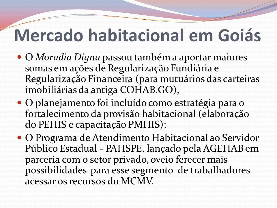 Mercado habitacional em Goiás O Moradia Digna passou também a aportar maiores somas em ações de Regularização Fundiária e Regularização Financeira (pa