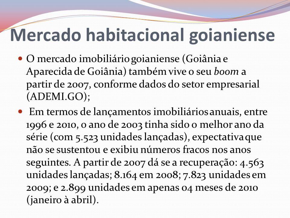 Mercado habitacional goianiense O mercado imobiliário goianiense (Goiânia e Aparecida de Goiânia) também vive o seu boom a partir de 2007, conforme da