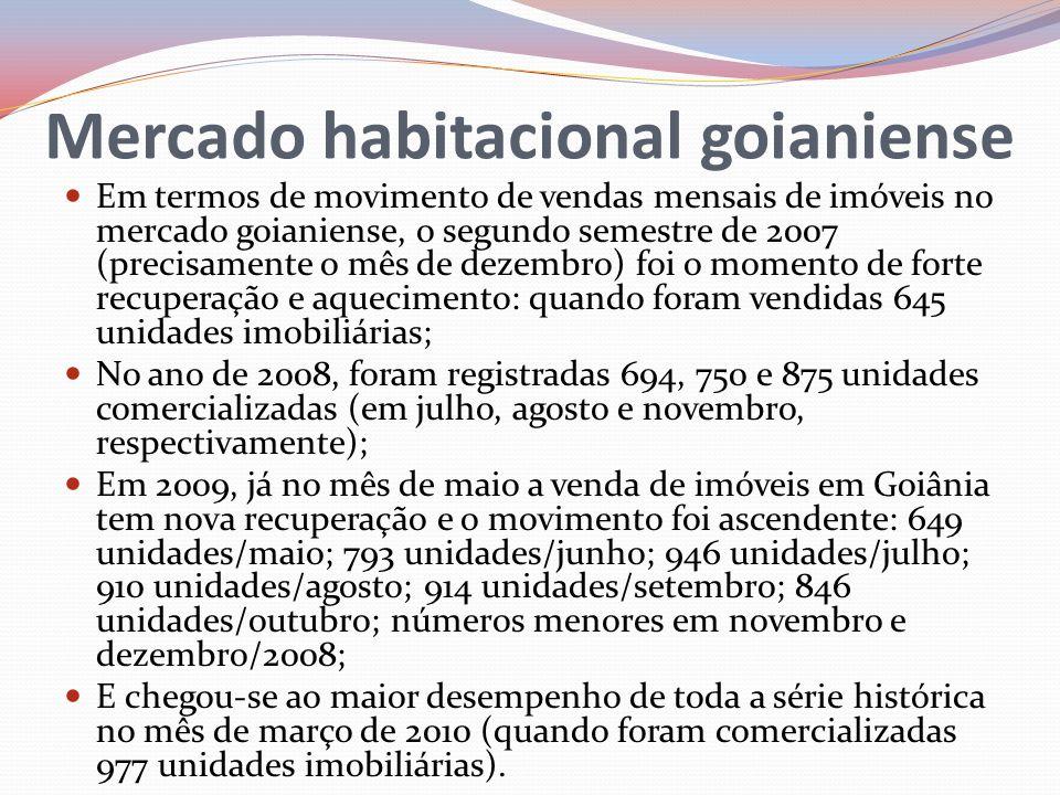 Em termos de movimento de vendas mensais de imóveis no mercado goianiense, o segundo semestre de 2007 (precisamente o mês de dezembro) foi o momento d