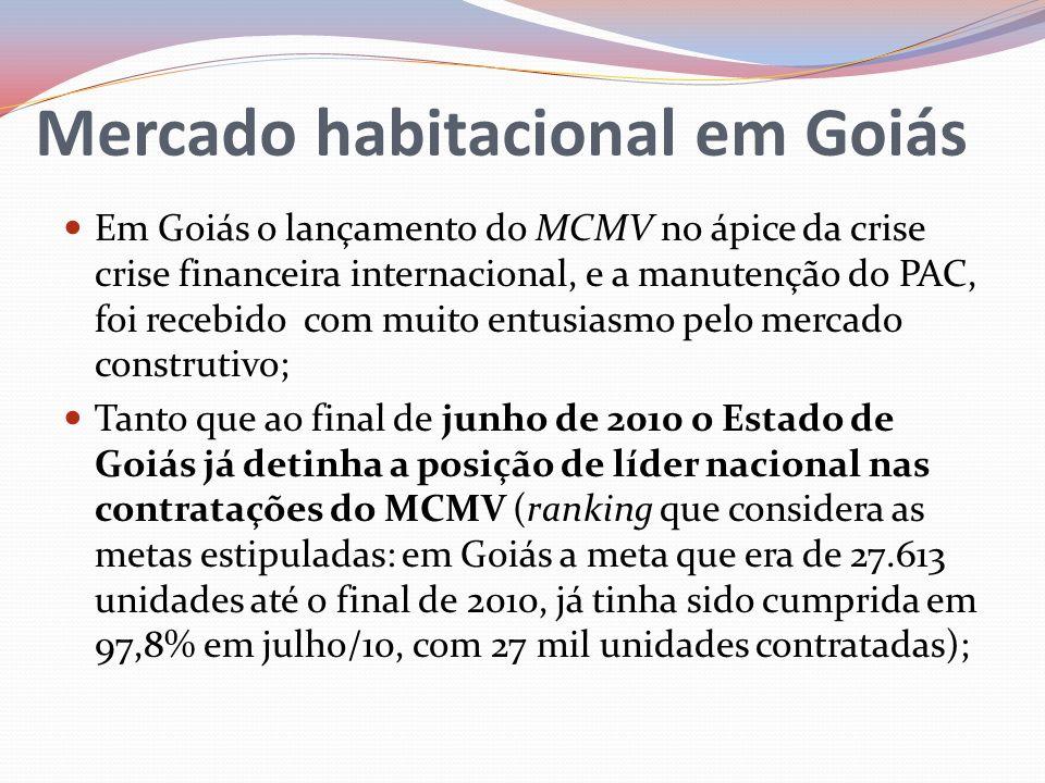 Mercado habitacional em Goiás O volume de empréstimos habitacionais pelo SBPE, entre 2003 e 2009, passou de R$ 7,7 milhões (incluído financiamento para aquisição, construção, material de construção, reforma ou ampliação) para R$ 904,1 milhões – uma evolução de 117,5 vezes; Somando os recursos do SBPE mais os do FGTS, o volume de empréstimos habitacionais concedidos em Goiás no ano de 2009 alcançou a marca histórica de R$ 1,8 bilhão - resultado quase 2 vezes superior ao do ano de 2008 (quando foram destinados R$ 897 milhões), e 3 vezes maior que o total de financiamentos do ano de 2007 (que somaram R$ 587 milhões);