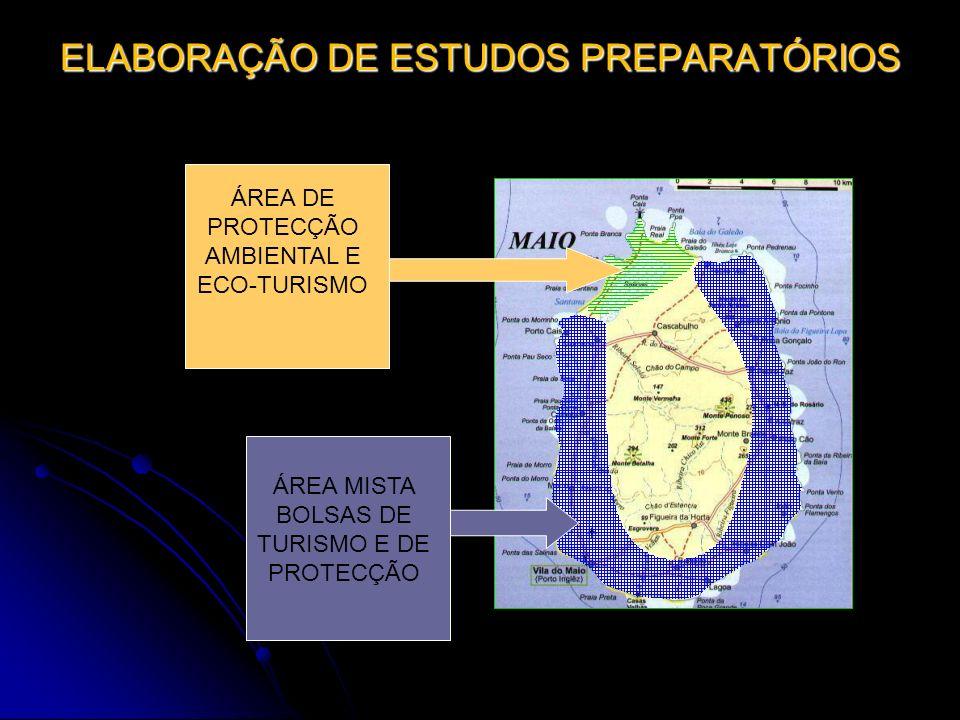 ILHA DO MAIO ÁREA MISTA BOLSAS DE TURISMO E DE PROTECÇÃO ÁREA DE PROTECÇÃO AMBIENTAL E ECO-TURISMO ELABORAÇÃO DE ESTUDOS PREPARATÓRIOS