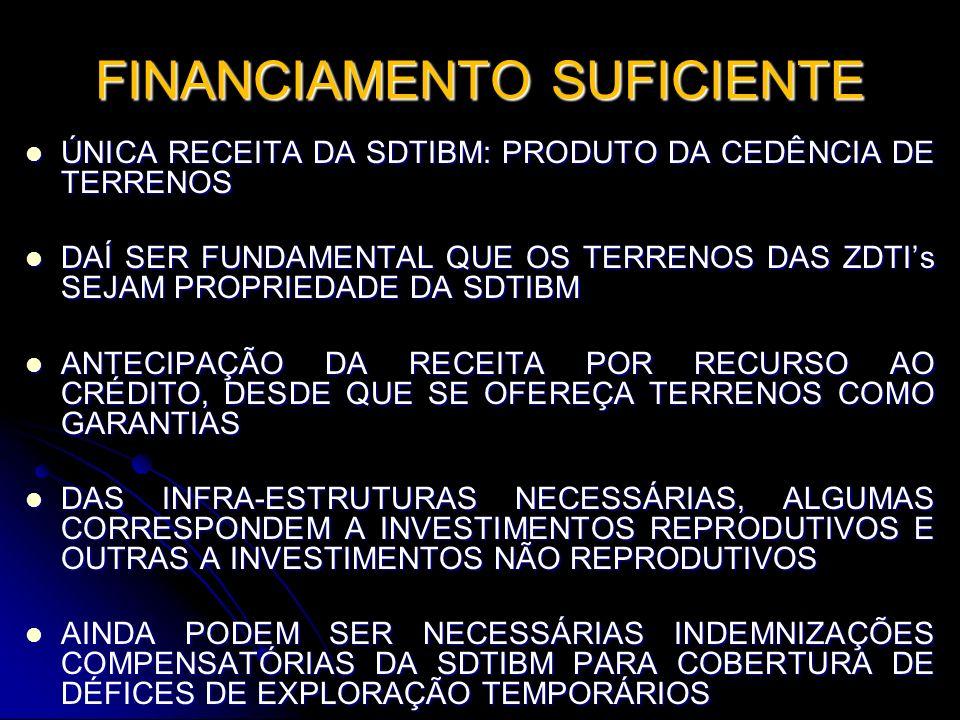 FINANCIAMENTO SUFICIENTE ÚNICA RECEITA DA SDTIBM: PRODUTO DA CEDÊNCIA DE TERRENOS ÚNICA RECEITA DA SDTIBM: PRODUTO DA CEDÊNCIA DE TERRENOS DAÍ SER FUN
