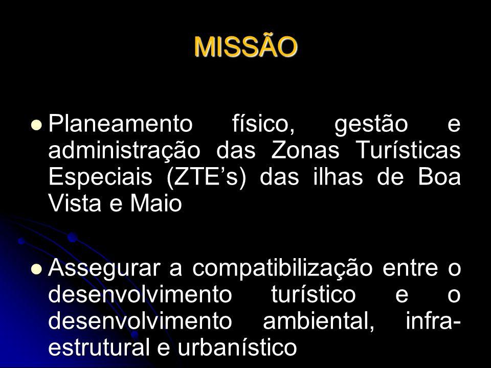 MISSÃO Planeamento físico, gestão e administração das Zonas Turísticas Especiais (ZTEs) das ilhas de Boa Vista e Maio Planeamento físico, gestão e adm