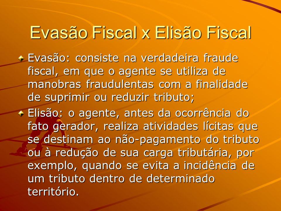 Evasão Fiscal x Elisão Fiscal Evasão: consiste na verdadeira fraude fiscal, em que o agente se utiliza de manobras fraudulentas com a finalidade de su
