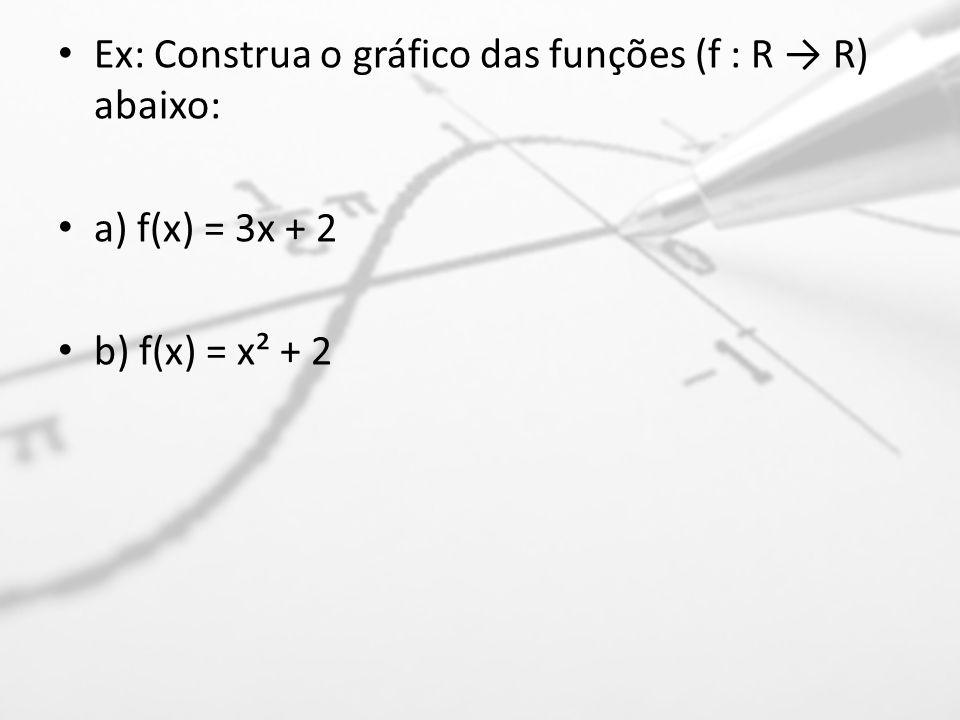 Ex: Construa o gráfico das funções (f : R R) abaixo: a) f(x) = 3x + 2 b) f(x) = x² + 2