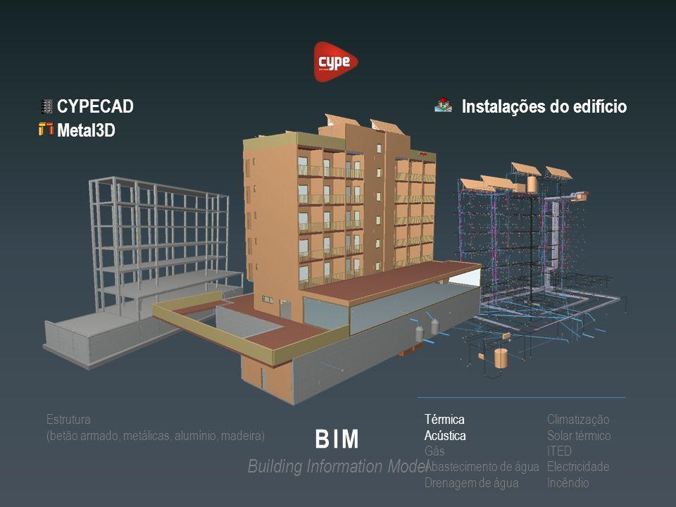 BIM Building Information Model Instalações do edifício Estrutura (betão armado, metálicas, alumínio, madeira) CYPECAD Térmica Acústica Gás Abastecimen