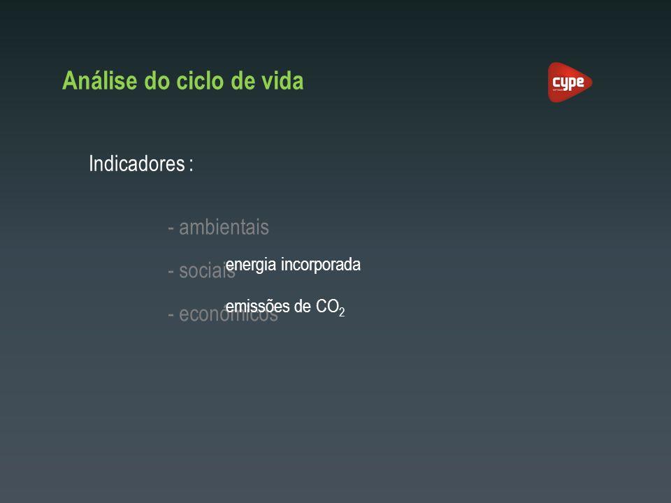 Análise do ciclo de vida Indicadores : - ambientais - sociais - económicos energia incorporada emissões de CO 2