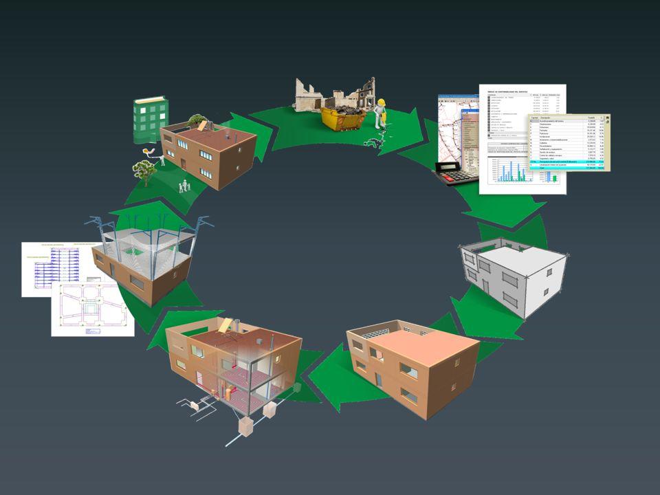 EN ISO 14040 Análise do ciclo de vida Etapas do ciclo de vida: - fim de vida - produto - construção - utilização extração de matérias primas transporte fabricação transporte do produto instalação do produto
