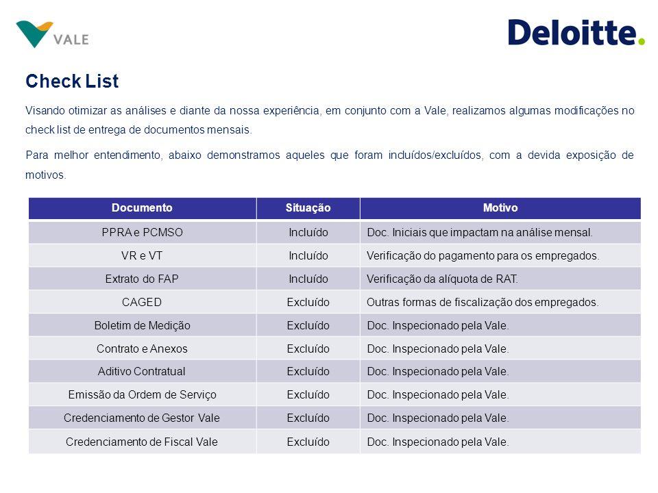 Lista de Efetivos Plano Saúde OBS: ENTREGAR ATÉ DIA 24/10