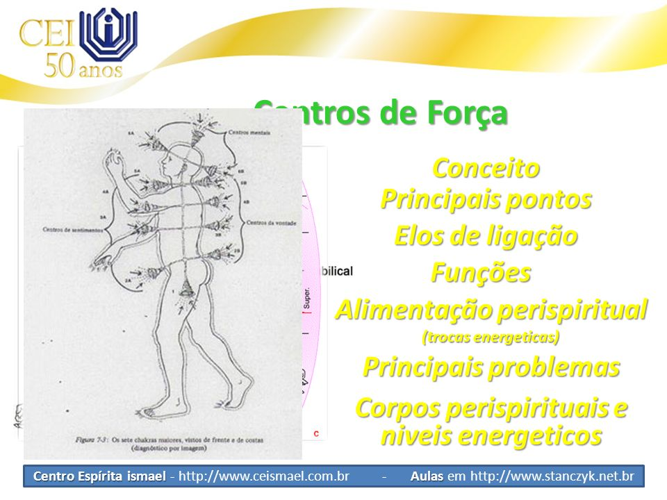 Centros de Força Centro Espírita ismael Aulas Centro Espírita ismael - http://www.ceismael.com.br - Aulas em http://www.stanczyk.net.br Conceito Elos