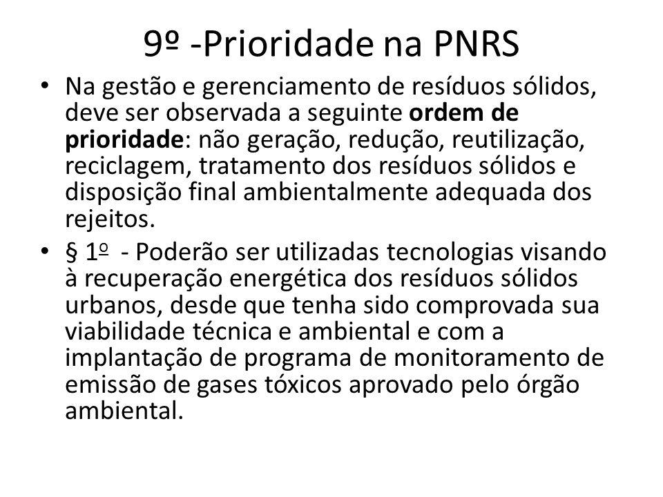 9º -Prioridade na PNRS Na gestão e gerenciamento de resíduos sólidos, deve ser observada a seguinte ordem de prioridade: não geração, redução, reutilização, reciclagem, tratamento dos resíduos sólidos e disposição final ambientalmente adequada dos rejeitos.