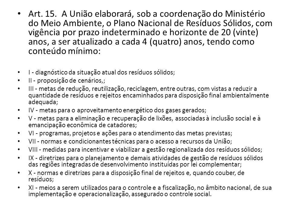 Art. 15. A União elaborará, sob a coordenação do Ministério do Meio Ambiente, o Plano Nacional de Resíduos Sólidos, com vigência por prazo indetermina