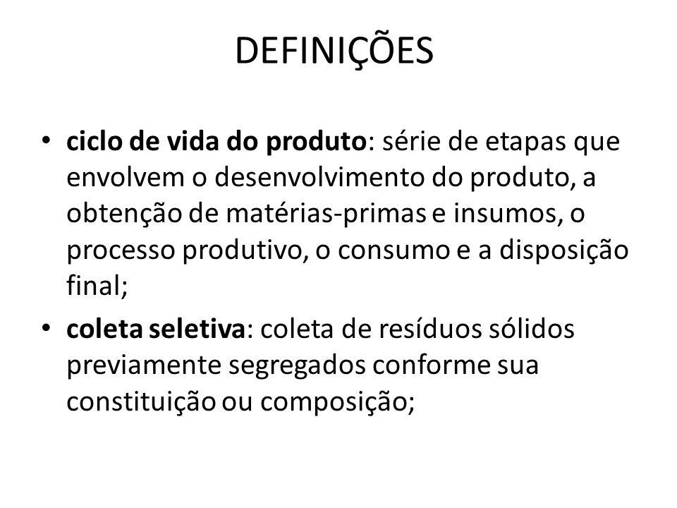 DEFINIÇÕES ciclo de vida do produto: série de etapas que envolvem o desenvolvimento do produto, a obtenção de matérias-primas e insumos, o processo produtivo, o consumo e a disposição final; coleta seletiva: coleta de resíduos sólidos previamente segregados conforme sua constituição ou composição;