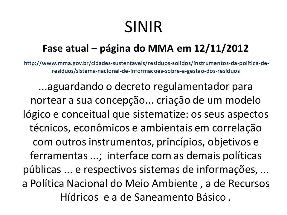 SINIR Fase atual – página do MMA em 12/11/2012 http://www.mma.gov.br/cidades-sustentaveis/residuos-solidos/instrumentos-da-politica-de- residuos/sistema-nacional-de-informacoes-sobre-a-gestao-dos-residuos...aguardando o decreto regulamentador para nortear a sua concepção...