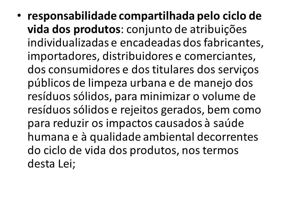 6 o - Princípios da PNRS: I - a prevenção e a precaução; II - o poluidor-pagador e o protetor-recebedor; III - a visão sistêmica, IV - o desenvolvimento sustentável; V - a ecoeficiência, VI - a cooperação entre as diferentes esferas do poder público, o setor empresarial e demais segmentos da sociedade; VII - a responsabilidade compartilhada pelo ciclo de vida dos produtos; VIII - o reconhecimento do resíduo sólido reutilizável e reciclável como um bem econômico e de valor social, gerador de trabalho e renda e promotor de cidadania; IX - o respeito às diversidades locais e regionais; X - o direito da sociedade à informação e ao controle social; XI - a razoabilidade e a proporcionalidade