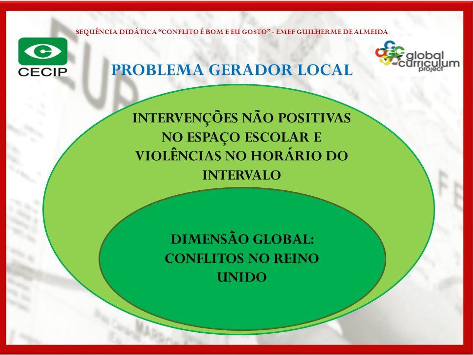 SEQUÊNCIA DIDÁTICA CONFLITO É BOM E EU GOSTO – EMEF GUILHERME DE ALMEIDA CONCEITO DA DIMENSÃO GLOBAL POTENCIAL CRIATIVO DO CONFLITO HABILIDADE DE COMUNICAÇÃO SOLUÇÕES NÃO VIOLENTAS RESOLUÇÃO DE CONFLITOS